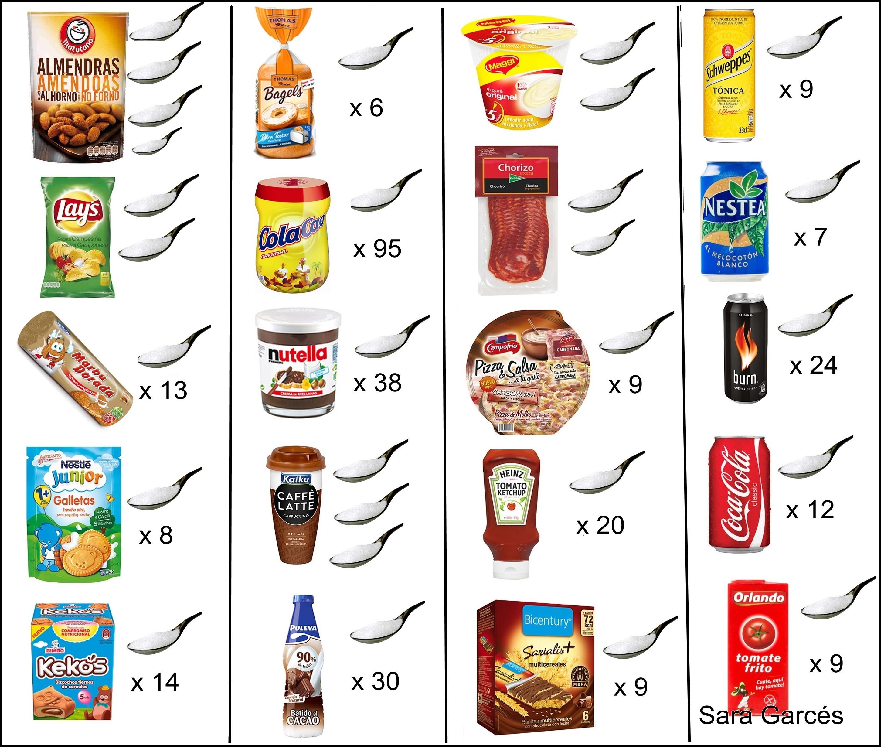 Image Gallery productos azucar