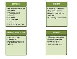 complicaciones1