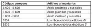 additifs_esp_400x125